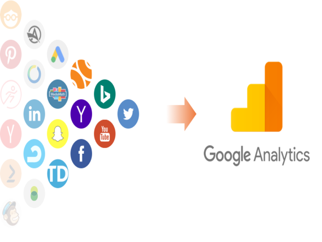 What are Google analytics and how it works?